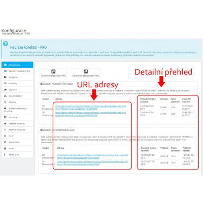 Prehľad URL adries s podrobnými informáciami
